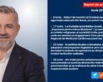 Iunie, o lună plină de activități pentru senatorul USRPLUS Suceava, Gheorghiță Mîndruță