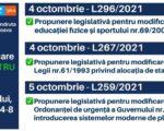 """Senatorul Mîndruță a votat """"pentru"""",  trei propuneri legislative"""